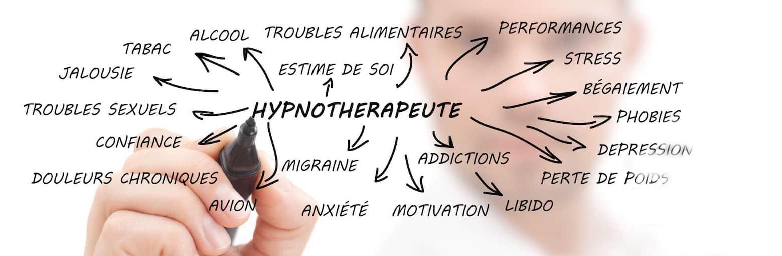 hypnose-bienfaits